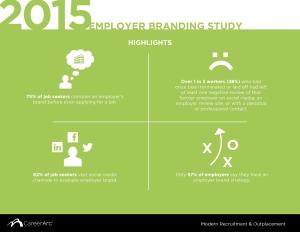 careerarc-2015-employer-branding-study
