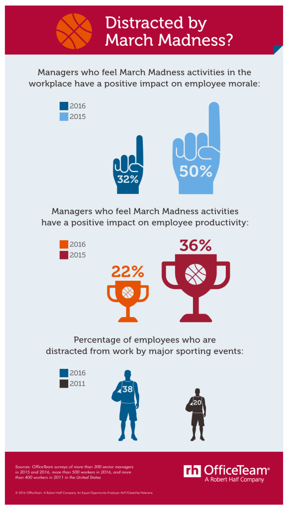 OfficeTeam+March+Madness+infographic